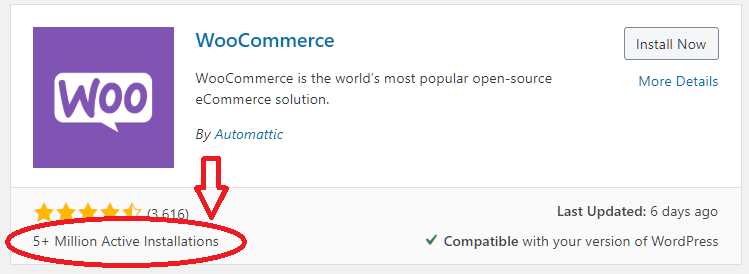 WooCommerce Plugin Active Installs